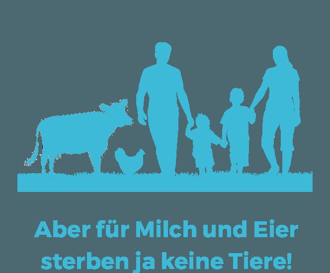 Vegane Mythen: Aber für Milch und Eier sterben ja keine Tiere!