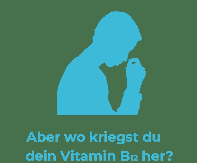 Vegane Mythen: Aber wo kriegst du dein Vitamin B₁₂ her?