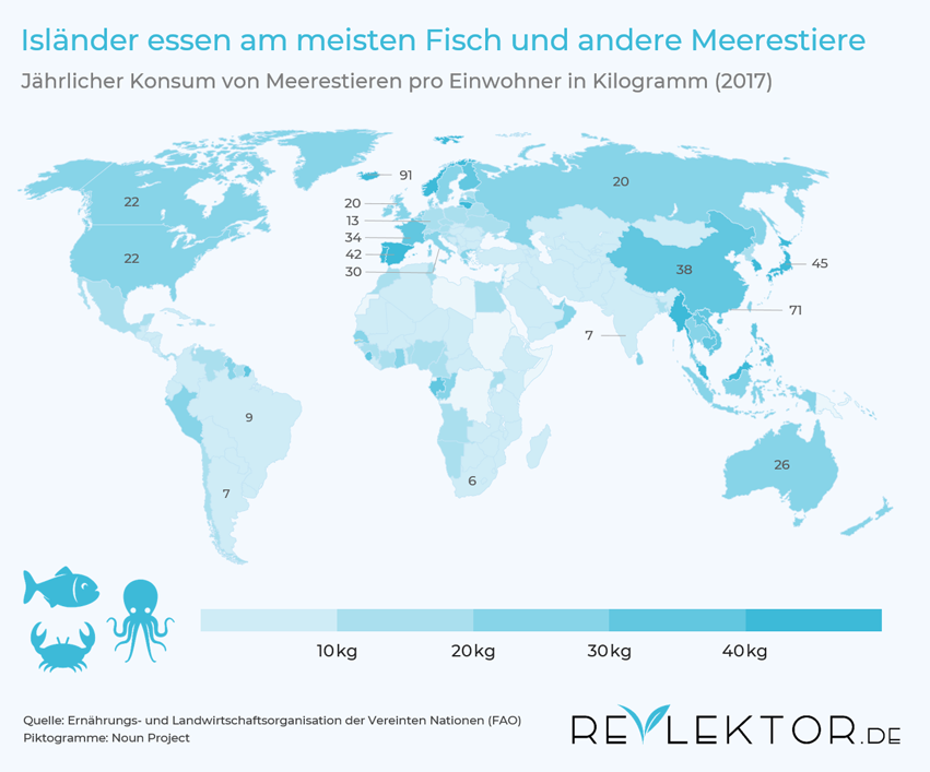 Infografik, die zeigt, dass der Fischkonsum in Island am höchsten ist
